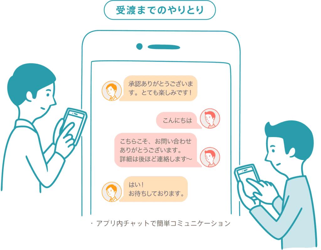 アプリでコミュニケーション